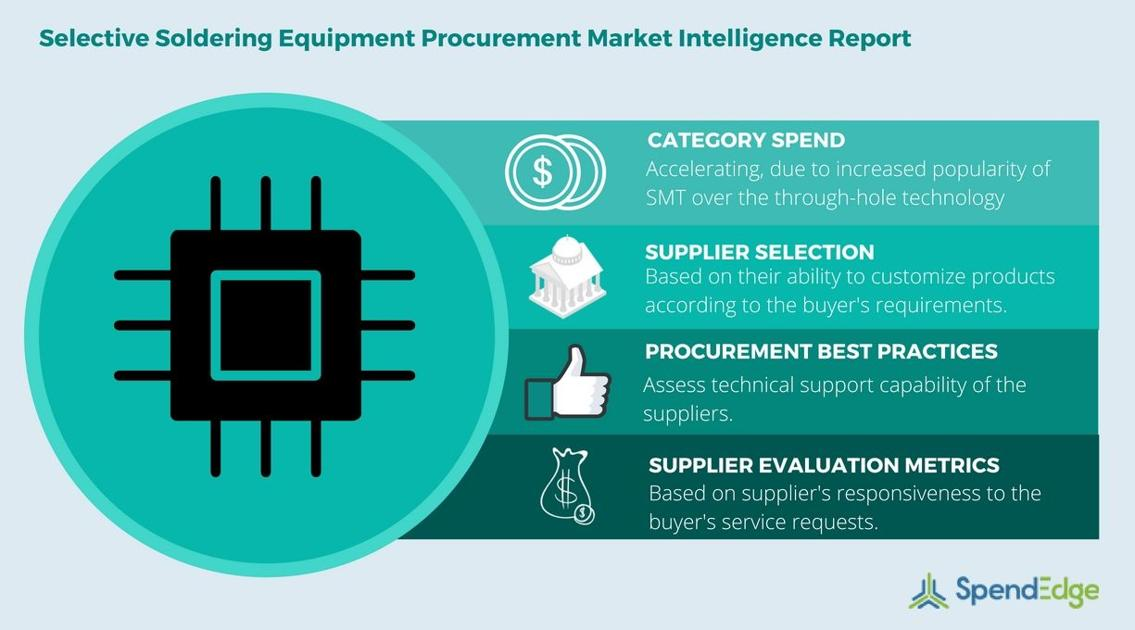 Selective Soldering Equipment Procurement Report: US Market Insights and Procurement Best Practices Information Now Available from SpendEdge