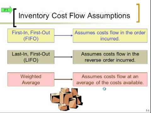 Accounting – Inventory and Cost of Goods Sold – Part 1 of 2 – Severson