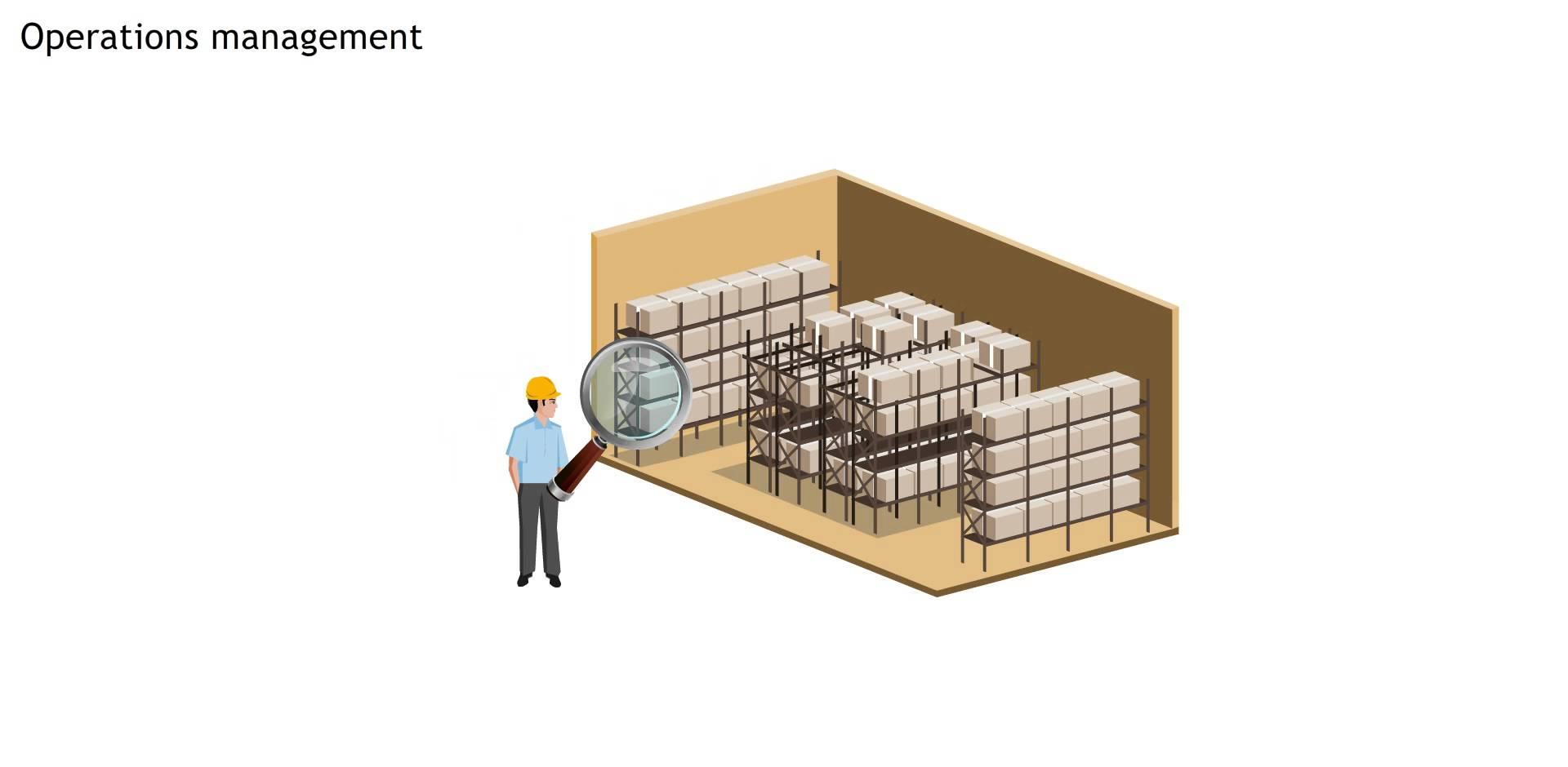 Introduction to Warehousing – Operations Management