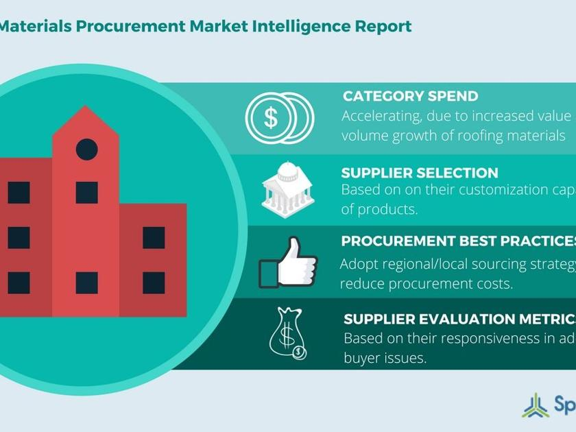 Roofing Materials Procurement Report: Pricing Models and Sustainability Practices Insights Now Available From Spendedge | Business