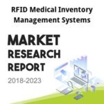 Booms and Busts in RFID Medical Inventory Management Systems Market | Data Includes Research News