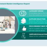 SLA Resin Market Intelligence Report: Supply Market Forecasts, Cost Drivers, Trends, Category Management Insights Now Available from SpendEdge