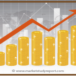 Automotive Logistics Market Growth, Analytical Overview, Growth Factors, Demand, Trends and Forecast to 2025