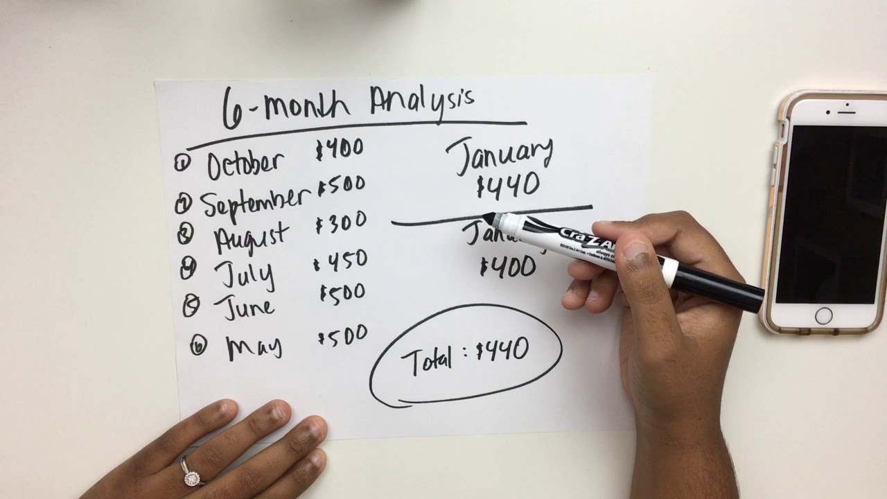 Budgeting 101: How To Do A 6-Month Spending Analysis