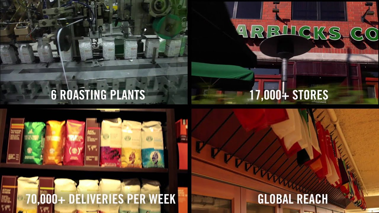 A Behind the Scenes Look at Starbucks Global Supply Chain