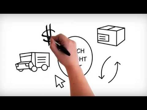 Purchasing and Inventory Management Tools for Exact Macola ERP Software
