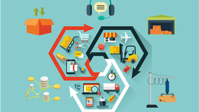 Retail Sourcing and Procurement Market May Set New Growth Story   HighJump, Kinaxis, IBM Corporation, Epicor Software Corporation