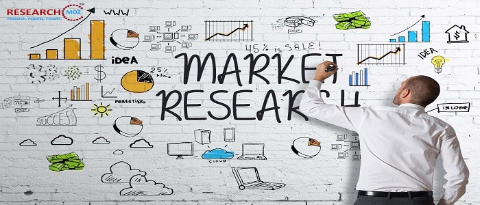 Automated Spend Analysis Solutions Market – Global Industry Key Findings, Regional Analysis, Key Players Profiles And Future Prospects Forecast 2019 – 2025