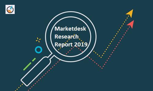 Global Cloud Supply Chain Management Market 2019-2025