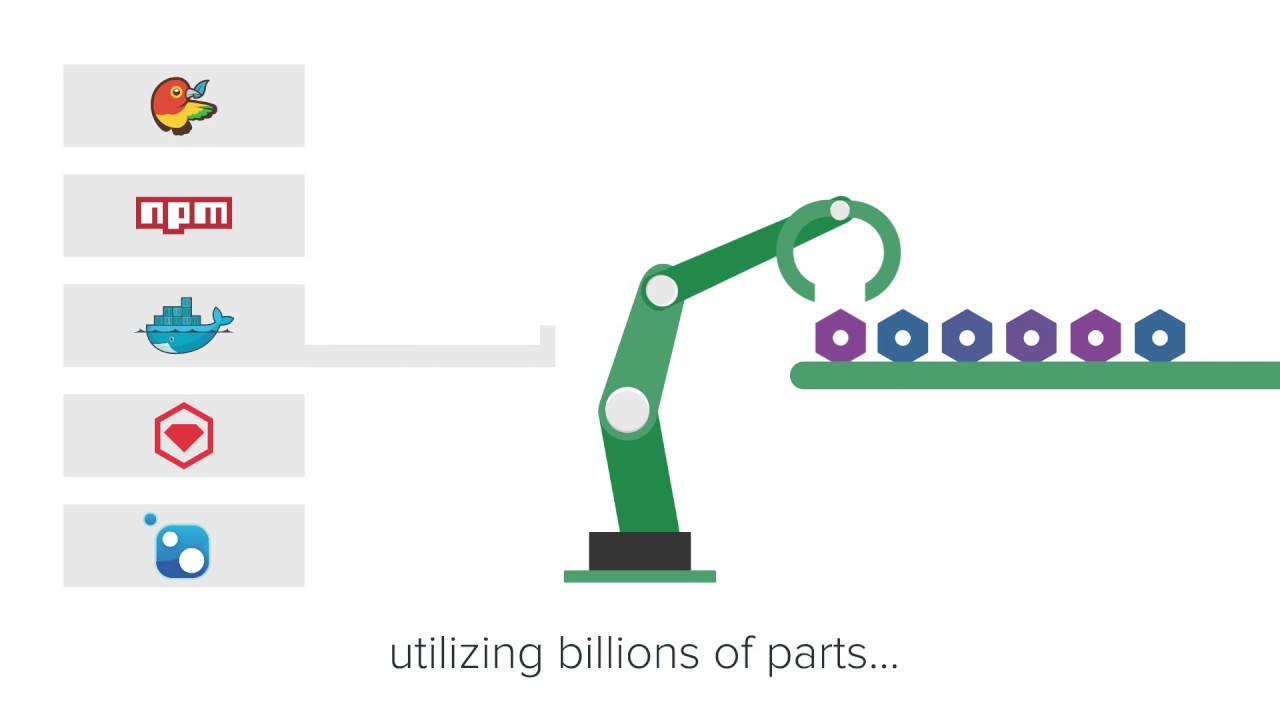 Say Hello to the Software Supply Chain