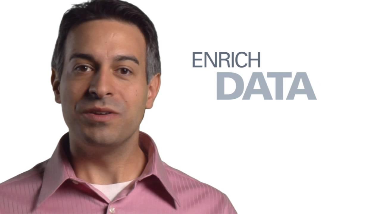 SAP Ariba Spend Analysis: A Simple Explanation