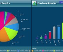 New ERP Applications Improve Visual Tools, User Efficiency, Billing Functions