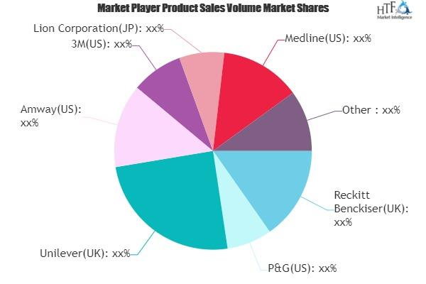Hand Soap Market – A Market Worth Observing Growth   Amway, Unilever, Lion, 3M, Henkel