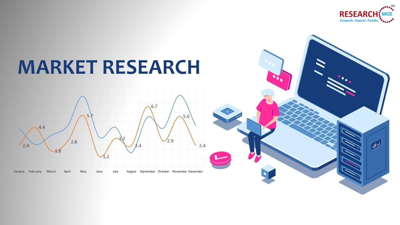 Strategic Sourcing Application Suites Market Performance, SWOT Analysis 2020 to 2026 – Packaging News 24