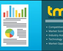 In Store Inventory Management Market Growth Study by 2018 – Cole Reports