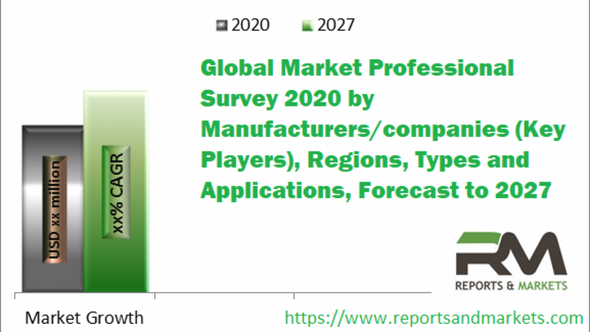 Pet Logistics Market (impact of COVID-19) Growth, Overview with Detailed Analysis 2020-2026| American Airlines,Delta Air Lines,United Airlines,FedEx,Amerijet,Southwest Airlines,DSV