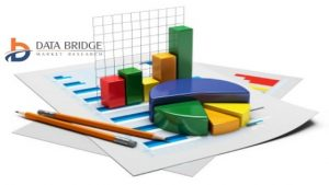 Procurement Analytics Market 2020 | How The Industry Will Witness Substantial Growth In The Upcoming Years – Cole of Duty