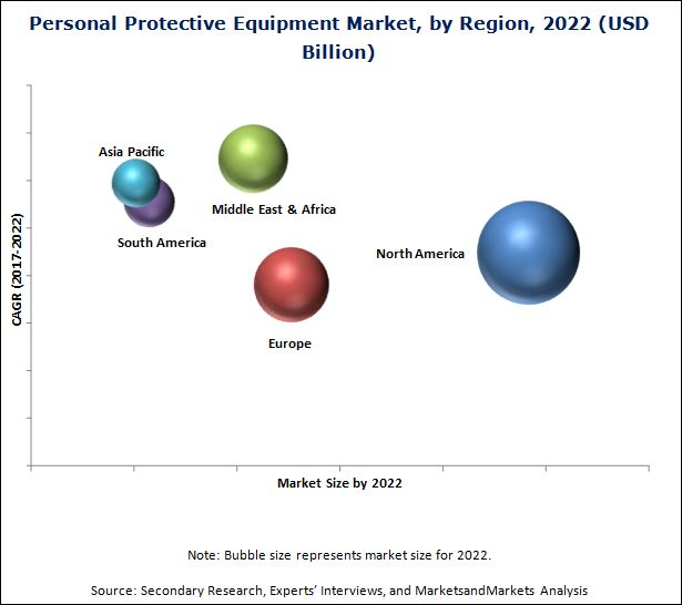 Global MRO PPE – Procurement Market 2020 Analysis by Latest COVID19/CORONA Virus Impact with Market Positioning of Key Vendors: Honeywell, 3M, DuPont, MSA Safety, Ansell, etc.