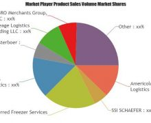 Global Refrigerated Warehousing Market Is Thriving Worldwide