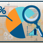 Asset Tracking and Inventory Management Solutions Market Poised for Steady Growth in the Future 2020-2025 – The Think Curiouser
