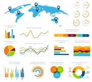 Shipping Market Report 2020 (COVID-19 Impact Analysis) By Segmentations, Key Company Profiles & Demand Forecasts to 2020 – 2026 – Crypto Daily
