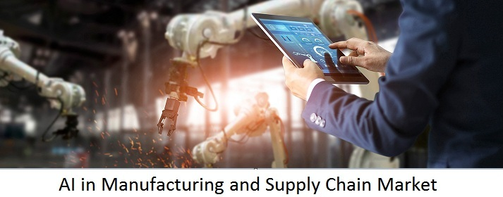 AI in Manufacturing and Supply Chain Market Recent Trends, Development along with Growth Forecast by 2028