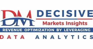 Data Warehousing Software Market, Recent Changes, Valuation, SWOT Analysis and Challenges – The Think Curiouser