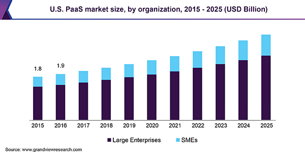 Global Strategic Sourcing Application Market share, size 2020  emerging rapidly with latest trends, growth, revenue, demand and forecast to 2025