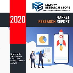 Global E-commerce Inventory Management Software Market Proceeds To Witness Huge Upswing Over Assessment Period by 2025 – The Courier