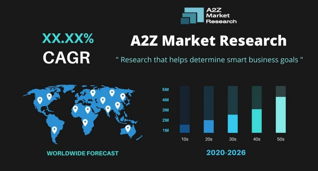 Logistics Services (3PL & 4PL) Market Size By Type, By Application, By Geography, By Top Companies And Forecast To 2027 – LionLowdown
