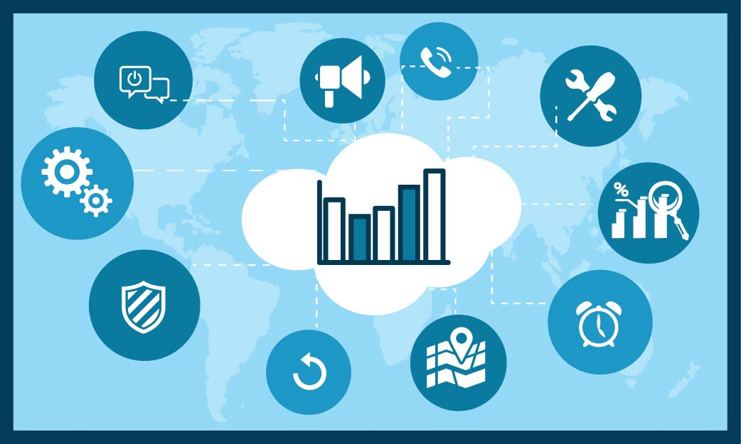 Multichannel Inventory Management Software Market 2020 In-Depth Analysis of Industry Share, Size, Growth Outlook up to 2025