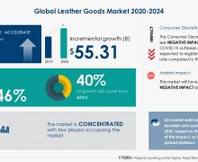 Global Leather Goods Market Research 2020-2024 | Post-pandemic Market Impact Analysis | Technavio | Business
