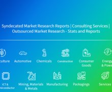 COVID-19 Growth And Change| Zion Market Research – NeighborWebSJ