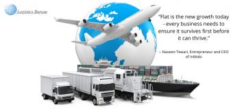 Growing Impact of COVID-19 on Global Logistics Outsourcing Market 2020 – Air Transportation, Sea Transportation, Railway Transportation, Highway Transportation – KSU