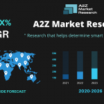 Strategic Sourcing Application Suites Market Size and Forecast (2021-2027)